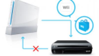 Tuto wii u comment transf rer les donn es wii sur wii - Comment connecter les manettes wii a la console ...